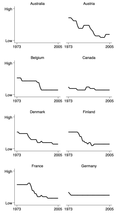 appendix-financialregulation-12countries-1973to2005-country1to8